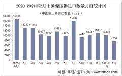 2021年2月中国变压器进口数量、进口金额及进口均价统计