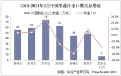 2021年2月中国果蔬汁出口数量、出口金额及出口均价统计