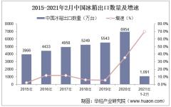 2021年2月中国冰箱出口数量、出口金额及出口均价统计