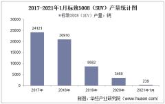 2021年1月标致5008(SUV)产销量及产销差额统计