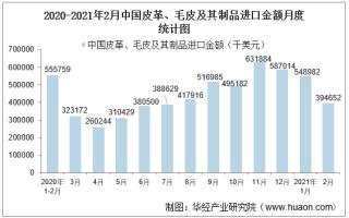 2021年2月中国皮革、毛皮及其制品进口金额统计