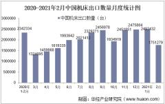 2021年2月中国机床出口数量、出口金额及出口均价统计