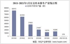 2021年1月长安铃木轿车产销量、产销差额及各车型产销结构统计