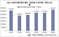 2015-2020年重庆两江新区(收发货人所在地)进出口总额及进出口差额统计分析