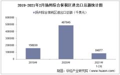 2021年2月扬州综合保税区进出口总额及进出口差额统计分析
