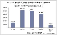2021年2月重庆铁路保税物流中心进出口总额及进出口差额统计分析