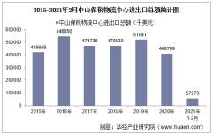 2021年2月中山保税物流中心进出口总额及进出口差额统计分析