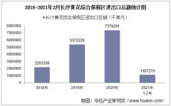 2021年2月长沙黄花综合保税区进出口总额及进出口差额统计分析