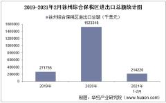 2021年2月徐州综合保税区进出口总额及进出口差额统计分析