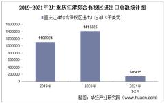 2021年2月重庆江津综合保税区进出口总额及进出口差额统计分析
