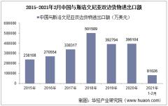 2021年2月中国与斯洛文尼亚双边贸易额与贸易差额统计
