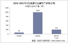 2021年2月成都大运MPV产量统计分析