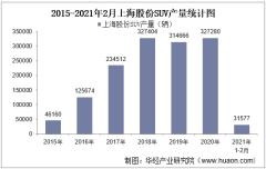2021年2月上海股份SUV产销量及产销差额统计分析