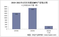 2021年2月江铃股份MPV产销量及产销差额统计分析