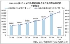 2021年3月长城汽车股份有限公司汽车用柴油发动机产量、销量及产销差额统计分析