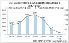 2021年3月绵阳新晨动力机械有限公司汽车用柴油发动机产量、销量及产销差额统计分析