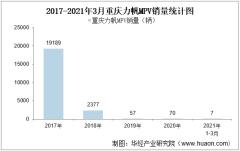 2021年3月重庆力帆MPV销量及各车型销量统计分析