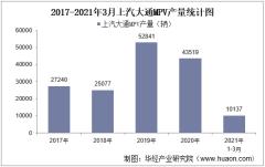 2021年3月上汽大通MPV产销量、产销差额及各车型产销结构统计分析