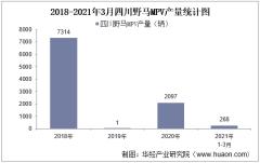 2021年3月四川野马MPV产销量、产销差额及各车型产销结构统计分析