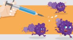 2021年中国肺炎疫苗状况,三种新型冠状病毒肺炎疫苗已经上市「图」