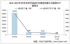 2021年1-3月中车时代电动汽车股份有限公司商用车产量及销量统计分析