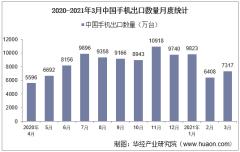 2021年3月中国手机出口数量、出口金额及出口均价统计