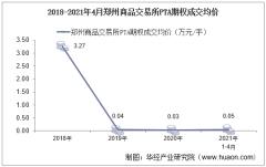 2021年4月郑州商品交易所PTA期权成交量、成交金额及成交均价统计