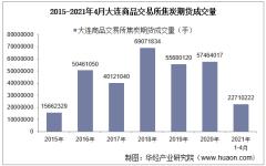 2021年4月大连商品交易所焦炭期货成交量、成交金额及成交均价统计