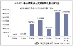 2021年4月郑州商品交易所硅铁期货成交量、成交金额及成交均价统计