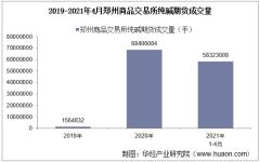 2021年4月郑州商品交易所纯碱期货成交量、成交金额及成交均价统计