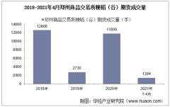 2021年4月郑州商品交易所粳稻(谷)期货成交量、成交金额及成交均价统计