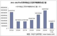 2021年4月郑州商品交易所甲醇期货成交量、成交金额及成交均价统计