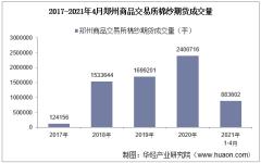 2021年4月郑州商品交易所棉纱期货成交量、成交金额及成交均价统计