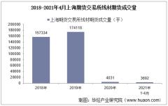 2021年4月上海期货交易所线材期货成交量、成交金额及成交均价统计
