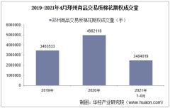 2021年4月郑州商品交易所棉花期权成交量、成交金额及成交均价统计
