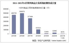 2021年4月郑州商品交易所强麦期货成交量、成交金额及成交均价统计