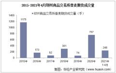 2021年4月郑州商品交易所普麦期货成交量及成交均价统计