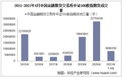 2021年4月中国金融期货交易所中证500股指期货成交量、成交金额及成交均价统计