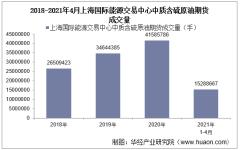 2021年4月上海国际能源交易中心中质含硫原油期货成交量、成交金额及成交均价统计