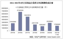 2021年4月大连商品交易所玉米淀粉期货成交量、成交金额及成交均价统计
