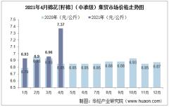 2021年4月棉花[籽棉](中准级)集贸市场价格走势及增速分析
