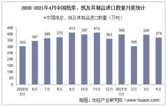 2021年4月中国纸浆、纸及其制品进口数量、进口金额及进口均价统计