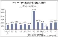 2021年4月中国机床进口数量、进口金额及进口均价统计