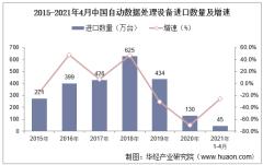 2021年4月中国自动数据处理设备进口数量、进口金额及进口均价统计