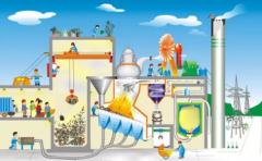 2020年我国垃圾填埋气发电发展现状与发展瓶颈分析,农村市场依然有较大发展空间「图」