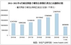 2021年4月重庆两路寸滩综合保税区进出口总额及进出口差额统计分析