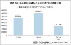 2021年4月重庆江津综合保税区进出口总额及进出口差额统计分析