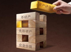 中国资产评估行业发展现状分析,评估行业收入增长显著「图」