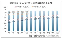 2021年5月大豆(中等)集贸市场价格走势及增速分析