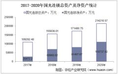 2017-2020年国光连锁(605188)总资产、营业收入、营业成本、净利润及股本结构统计